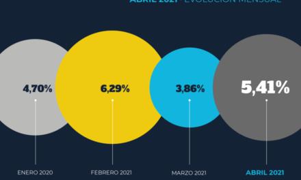 En abril, los costos del transporte aumentaron casi el 6% como consecuencia del nuevo aumento de combustible