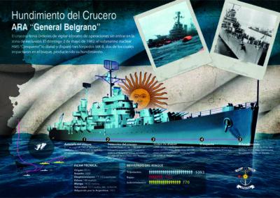 """Ceremonia por el 39º aniversario del hundimiento del crucero ARA """"Gral. Belgrano"""""""